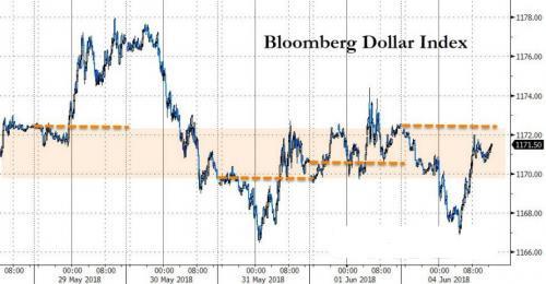 美元反弹还要持续多久?分析师:短期内恐继续走弱