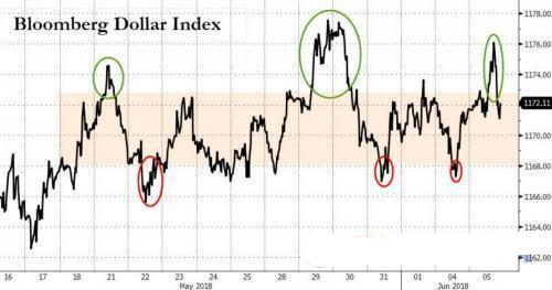 今日外汇市场重要事件一览