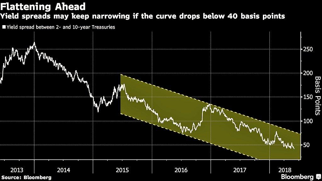 欧银下周或将有一场关键讨论 美元涨势或近尾声