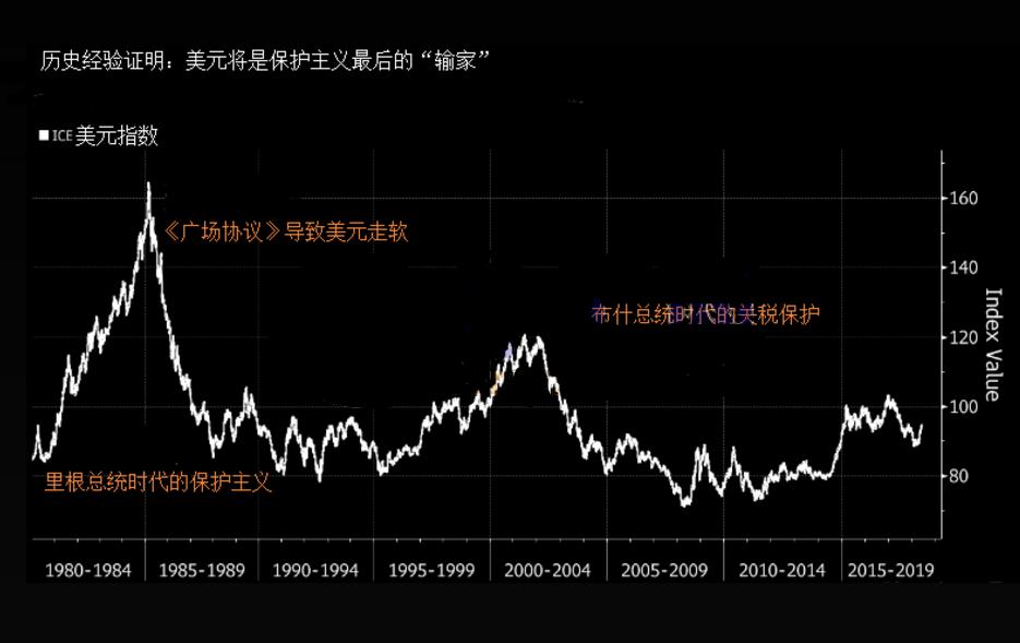 """贸易战特朗普再布""""迷魂阵"""" 高盛预计美元将成输家"""