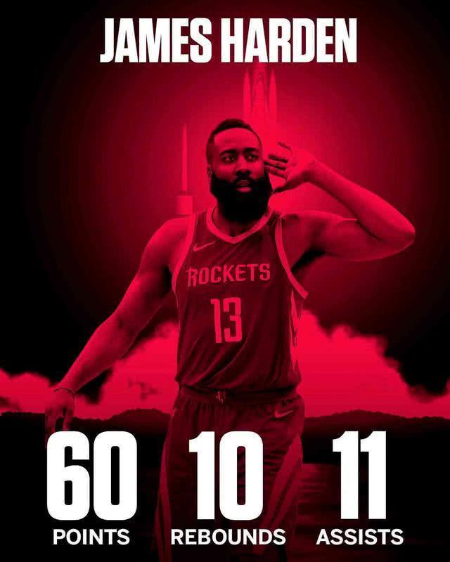 NBA球员心中的MVP诞生 哈登实至名归!