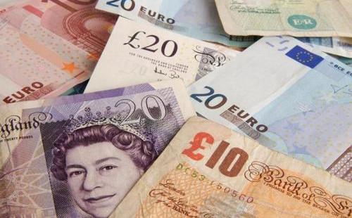 """欧银送来""""及时雨""""!欧元、英镑最新走势分析"""