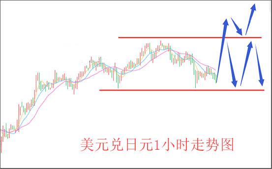 日本通胀目标恐遥遥无期 日本央行或被迫出手