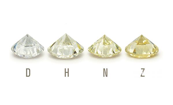 钻石颜色对钻石性价比的影响