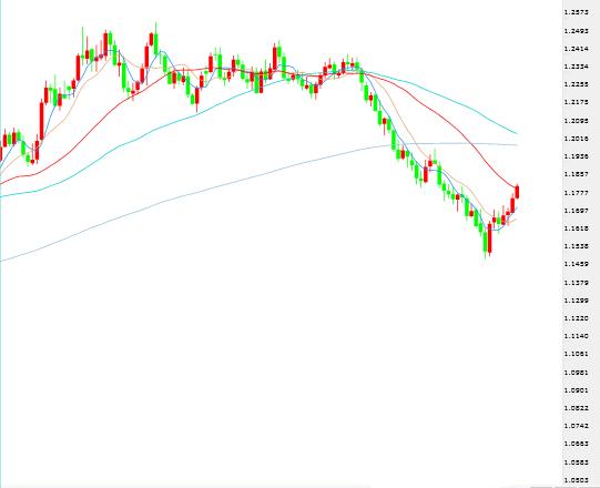 警惕!投行:欧银下周或并不会宣布何时退出QE