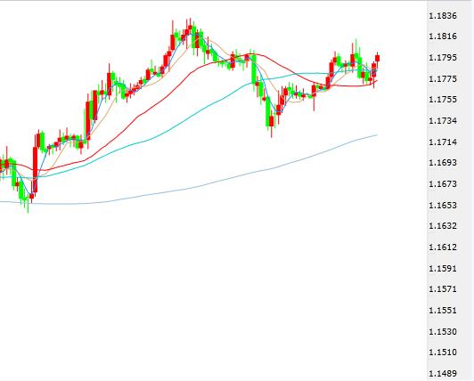 欧银利率决议结果大预测 欧元本周走势分析