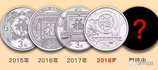 3元福字纪念币走势可观 2018本年度首次上涨