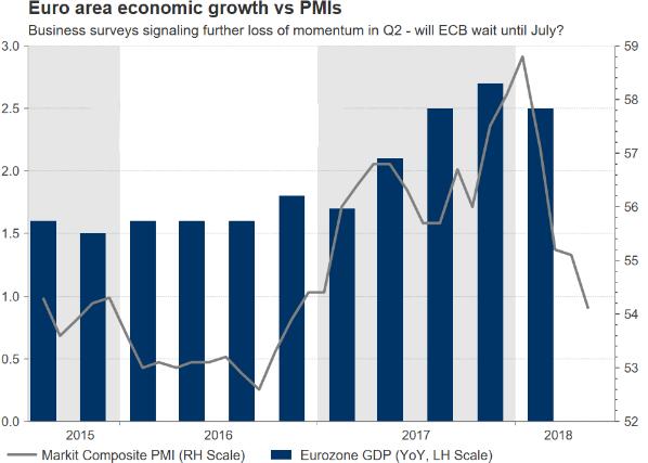 欧银利率决议全面前瞻 欧元短期前景一窥