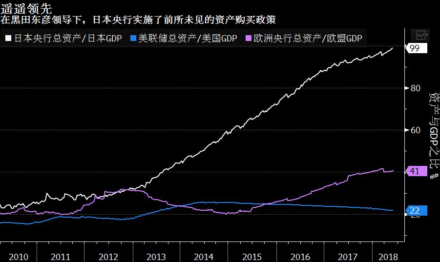 日银维稳不变低利率政策 美/日短线拉升后市看涨