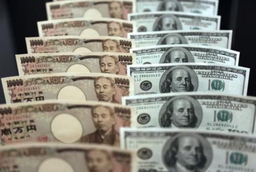 美元/日元汇率攀升 多头仍未掌握主动权?