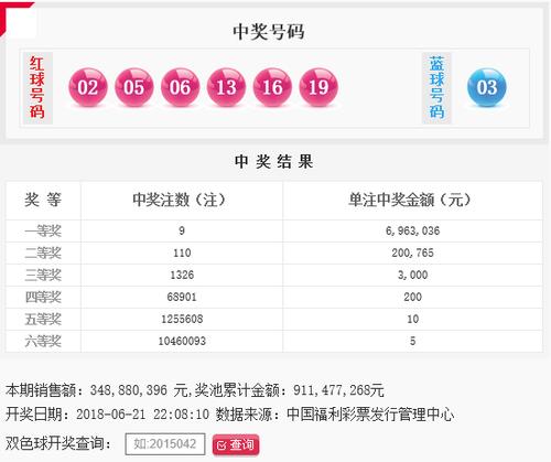 双色球071期:头奖9注696万 奖池9.11亿