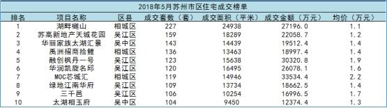 禹洲地产业绩迎来爆发 股东与机构集中看好