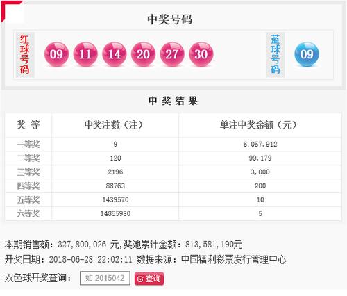 双色球074期:头奖9注605万 奖池8.13亿