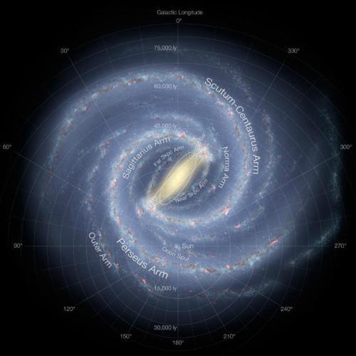 银河系塞满太空油脂 未来或许会成为星际旅行的障碍