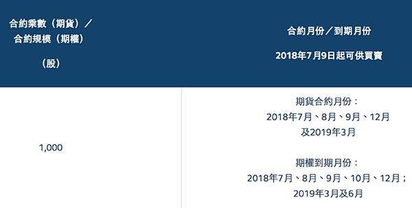 小米公布配售结果 共收到10.35亿股有效认购申请