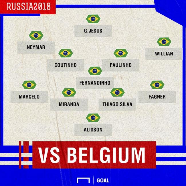 世界杯1/4决赛 巴西提前公布首发