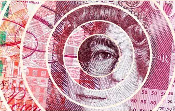 """日内涨幅瞬间""""狂泻"""" 英镑汇率上演暴挫行情!"""