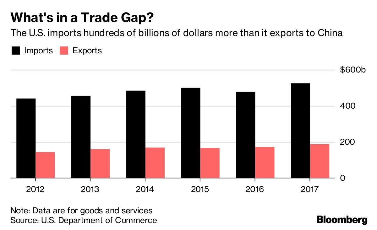 战火急剧升级!中美贸易战新一轮大风暴