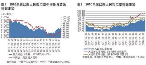 双向波动增强 人民币长期看空风险大