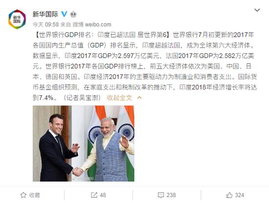 世界银行gdp排名 印度成为全球第六大经济体