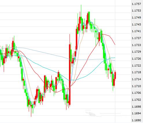 两大央行引市场大波动 倒V反转上演