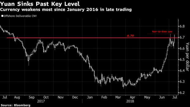 人民币跌至关键点下 央行称要保汇率稳定