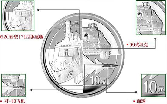 中国人民解放军建军80周年纪念币简介
