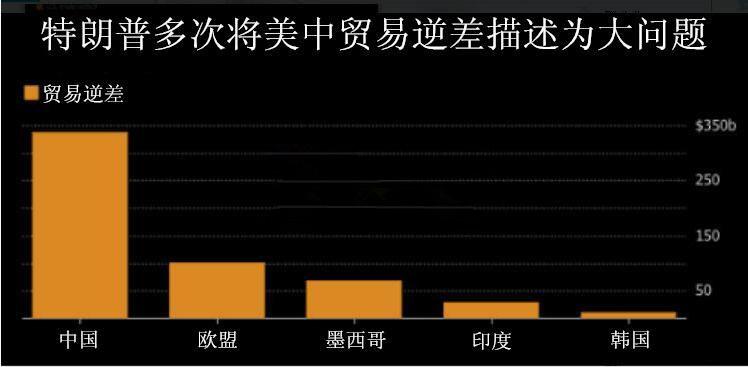 鲍威尔发表经济乐观评估 担忧贸易战损害经济