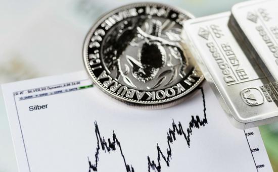 影响银币价格的六大因素