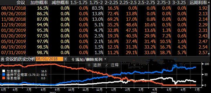 美元已跃跃欲试 今晚货币报告能否成东风