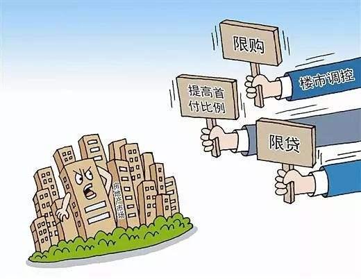 治理房地产市场乱象专项行动