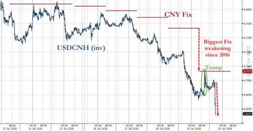人民币跌破6.8 汇率底线到底在哪儿?