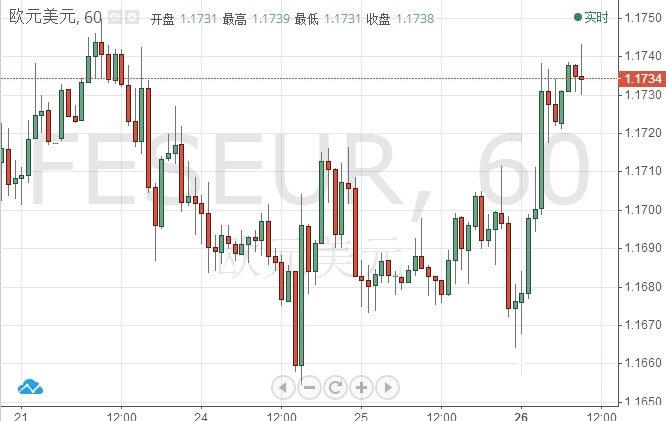 欧银决议能否助推欧元?就看德拉基的了