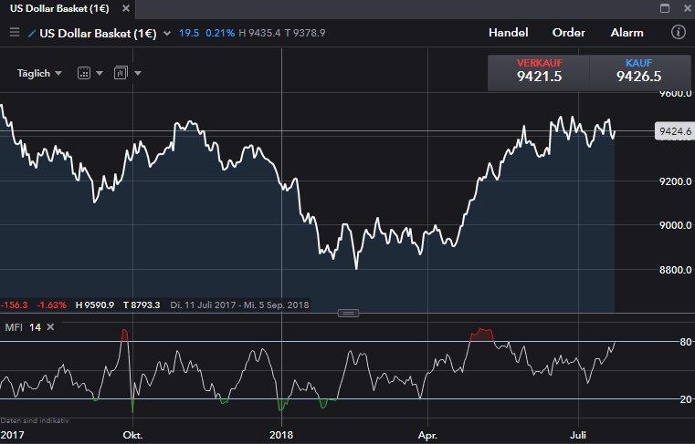 贸易战瓦解信心 全球经济已触顶?
