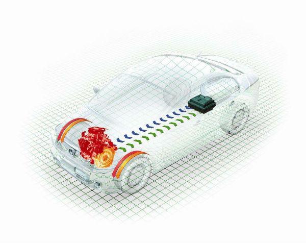 混合动力属于新能源汽车吗