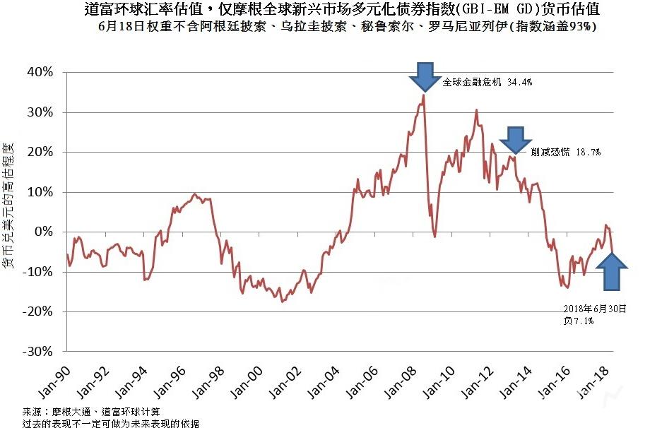 新兴市场左右为难 加息还是降息?
