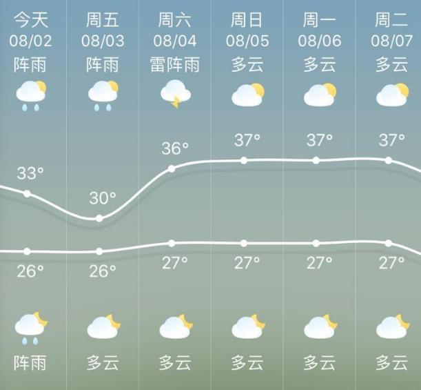 2018台风最新消息:12号台风云雀渐渐逼近 一大波降雨降温正在赶来
