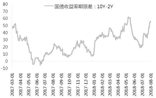 市场情绪仍显谨慎 期指空头占优