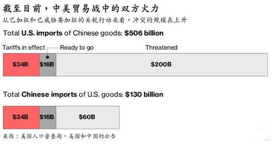 中国央行终于出手了 抑制人民币贬值
