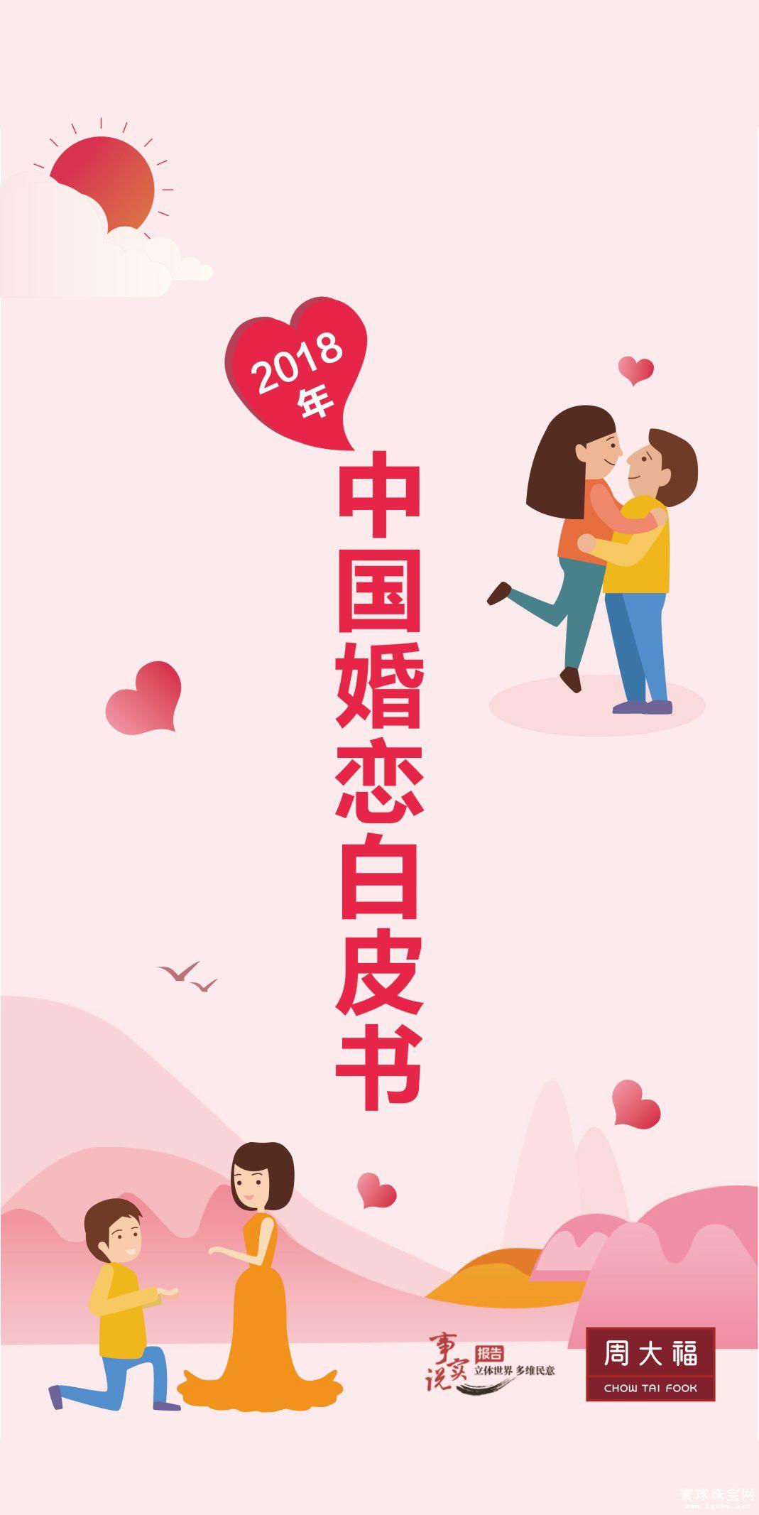 腾讯联合周大福出品《2018年中国婚恋白皮书》