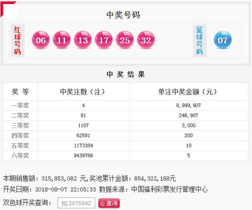 双色球091期:头奖4注899万 奖池8.54亿
