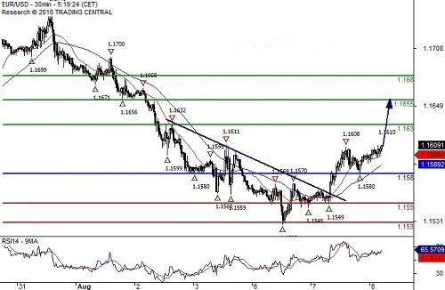 欧元 英镑 日元日内交易策略
