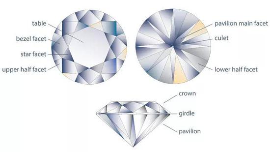 钻石切工受什么因素影响?