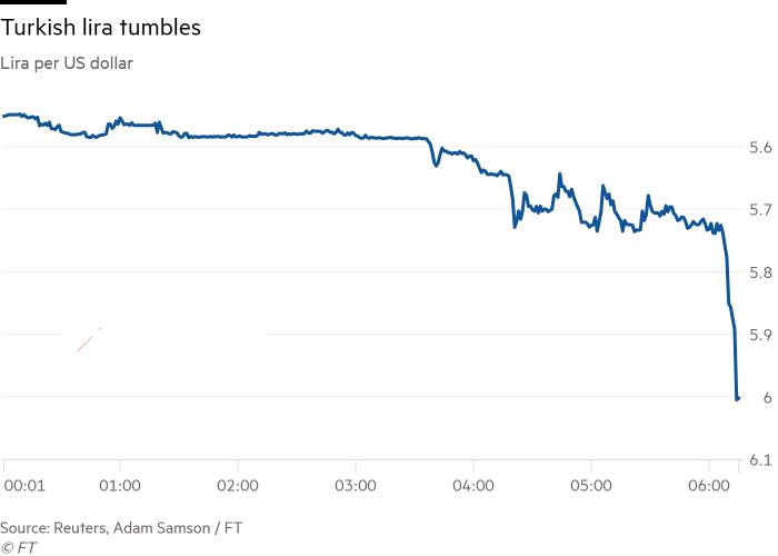里拉崩盘引市场震动 美元似百米冲刺