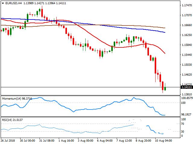 欧元英镑日元一周走势预测