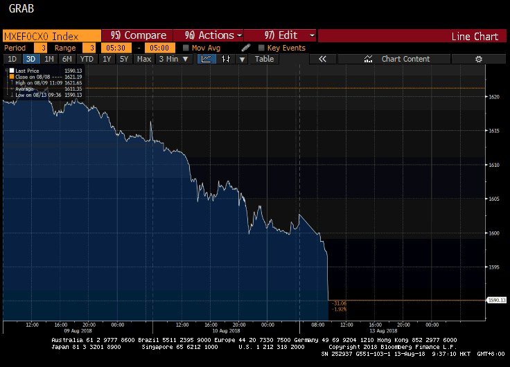 离岸人民币跌穿6.89