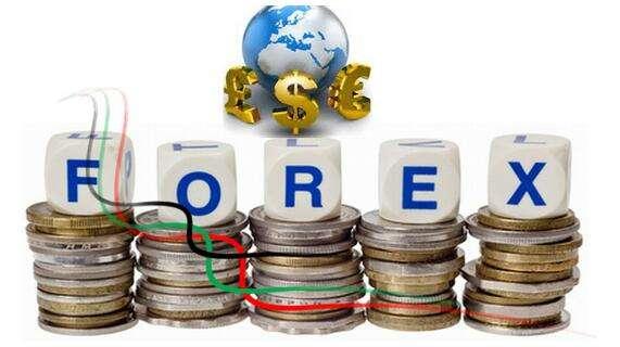 欧元/美元 英镑/美元技术前瞻