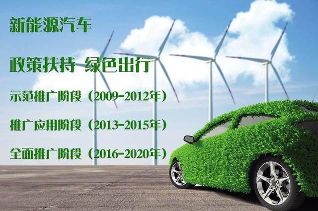 为什么新能源汽车比普通车贵