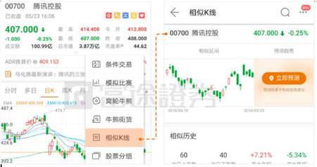 富途证券:新兴市场阴晴不定 强势美股也将迎来十字路口