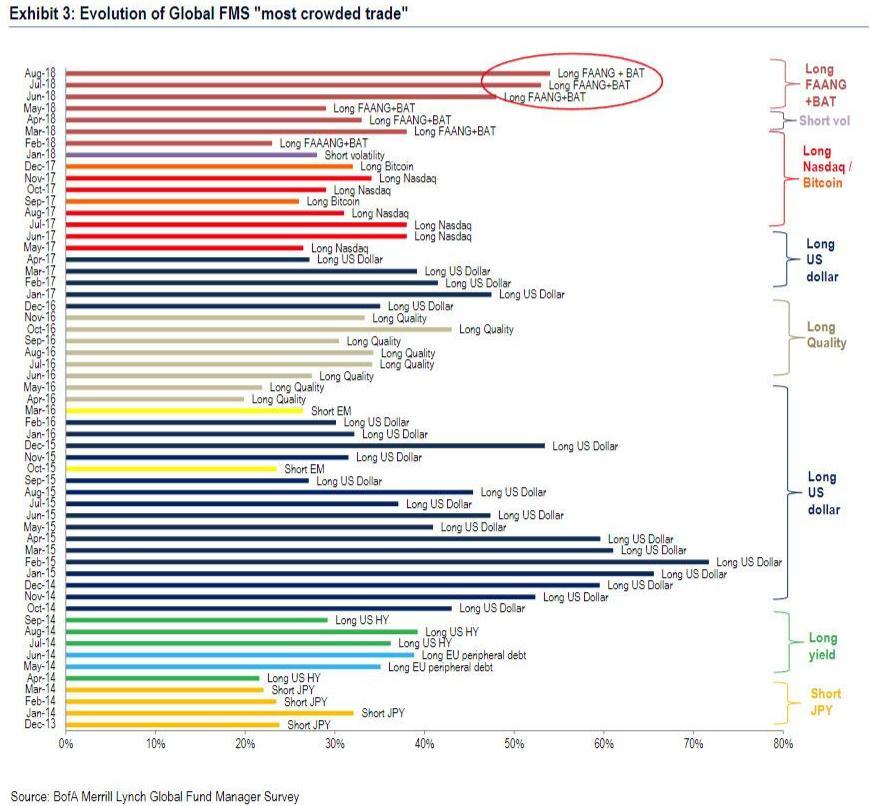 腾讯财报引发的抛售表明:最后压垮市场的可能不是土耳其